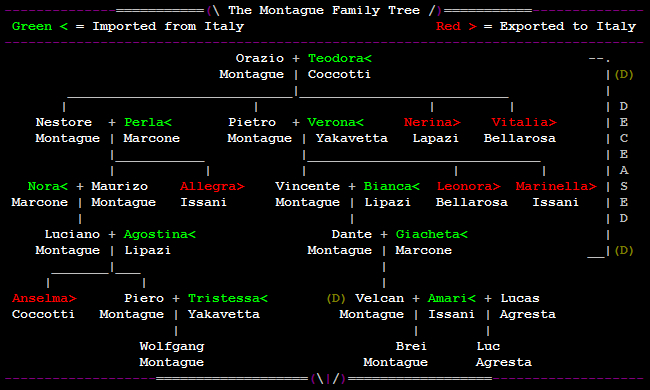 Montague_Family_Tree.jpg